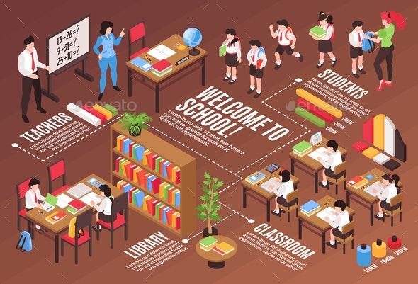 Junior School Infographic Composition - Miscellaneous Vectors