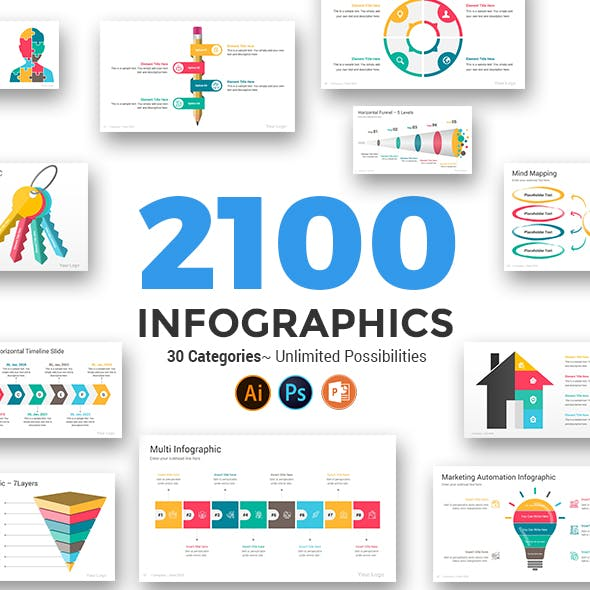 Infographics PowerPoint Bundle