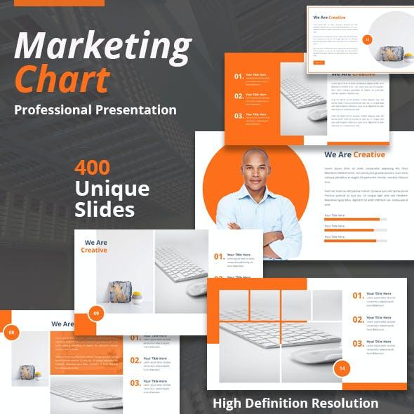 Marketing Chart Powerpoint Template