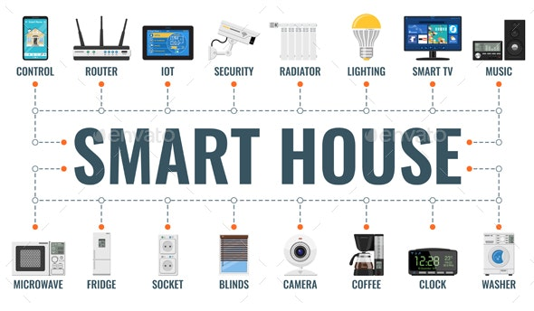 Smart House and Internet of Things - Technology Conceptual