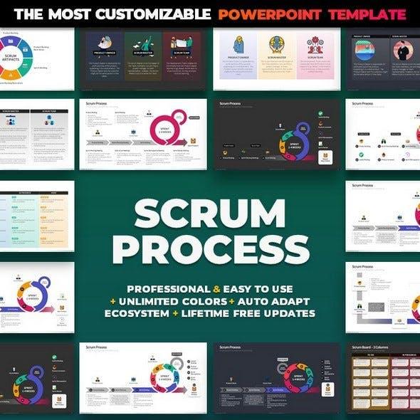 Scrum Process PowerPoint Template