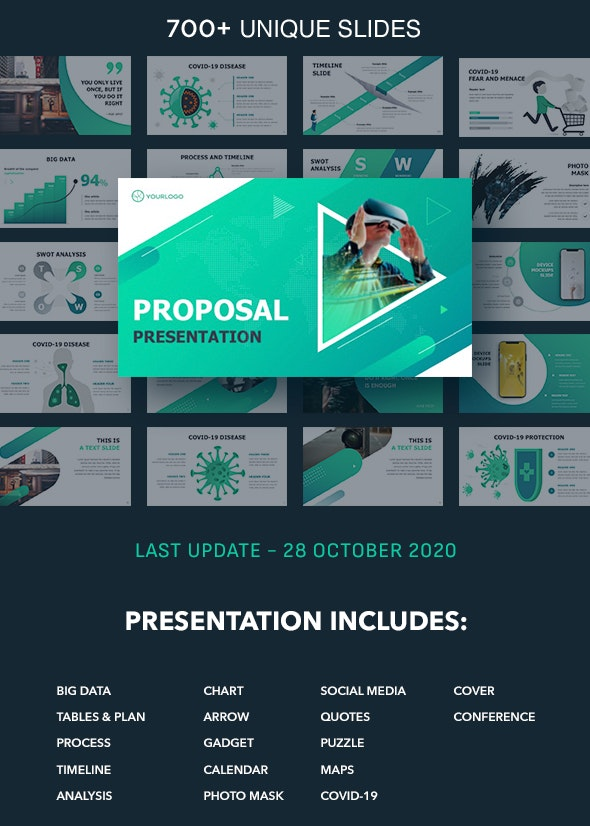 Proposal Powerpoint Animated - Business PowerPoint Templates