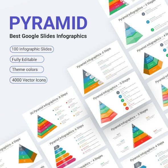 Pyramid Infographics Google Slides Template
