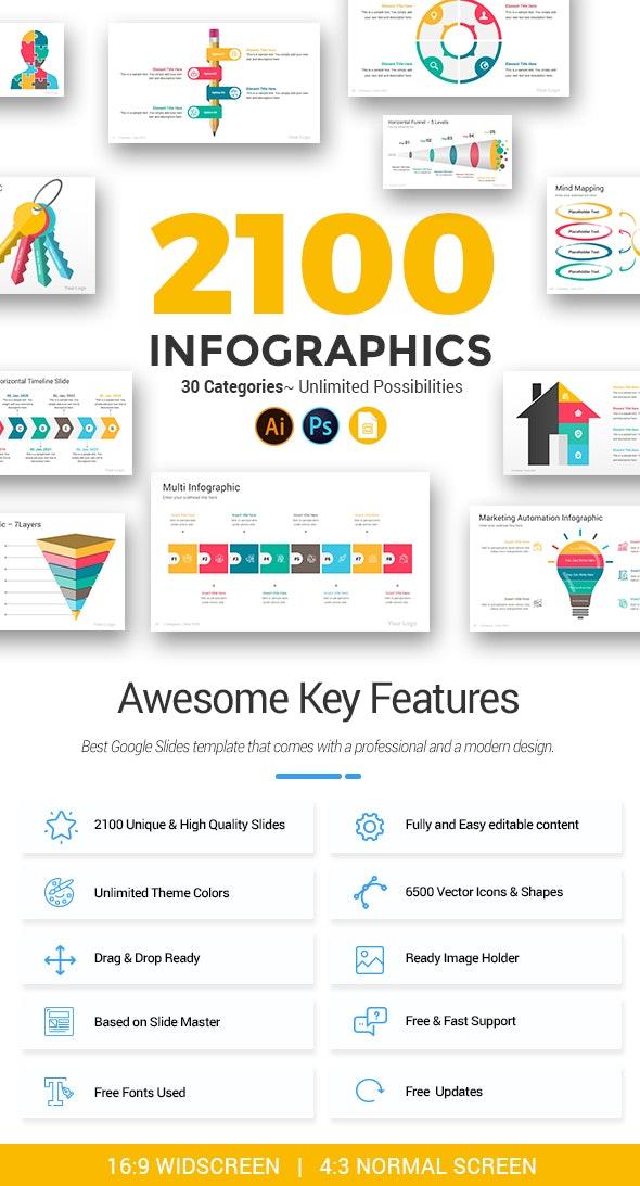 Infographics Google Slides Template - Google Slides Presentation Templates