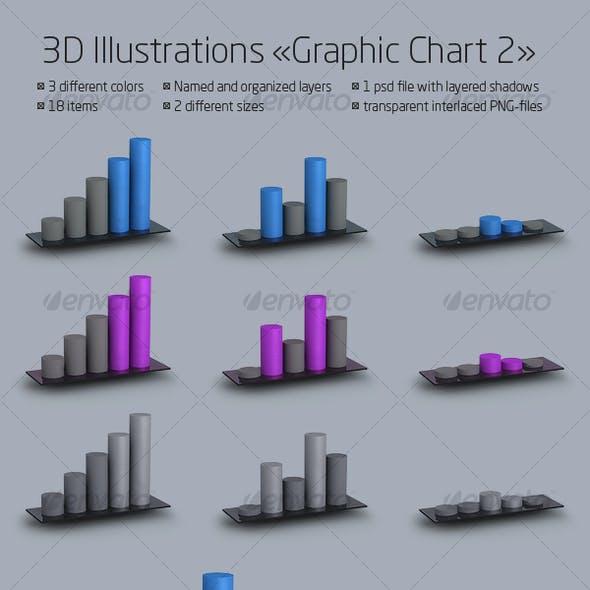 Graphic chart 2