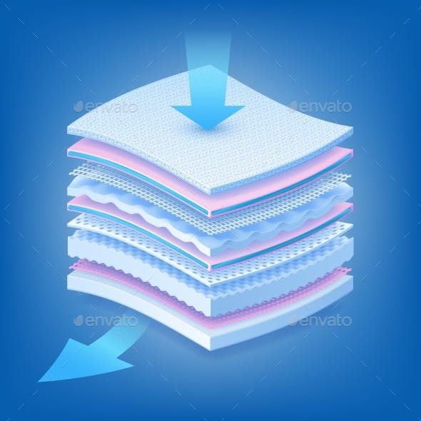 Absorb Layer