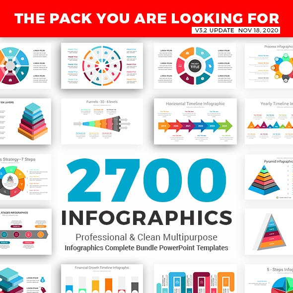 Infographics Complete Bundle PowerPoint Templates