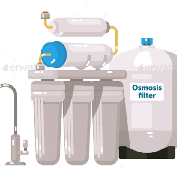 Osmosis Water Filter System Isolated on White