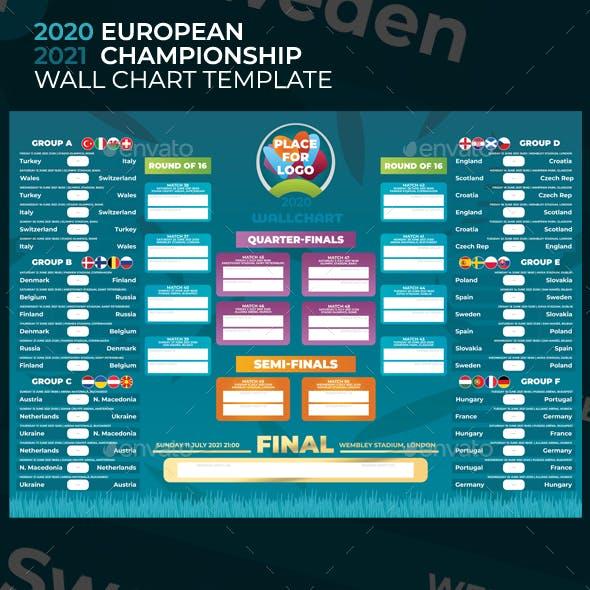2020 / 2021 European Soccer Football Championship Wall Chart Poster