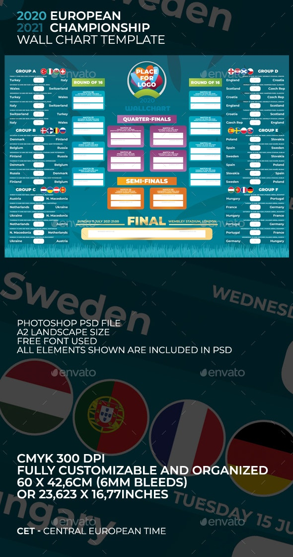 2020 / 2021 European Soccer Football Championship Wall Chart Poster - Sports Events