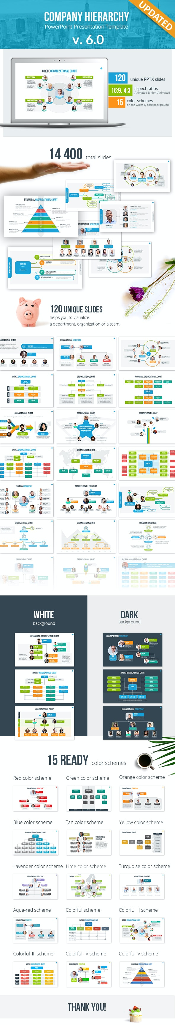 Organizational Chart and Hierarchy PowerPoint Presentation Template - Business PowerPoint Templates