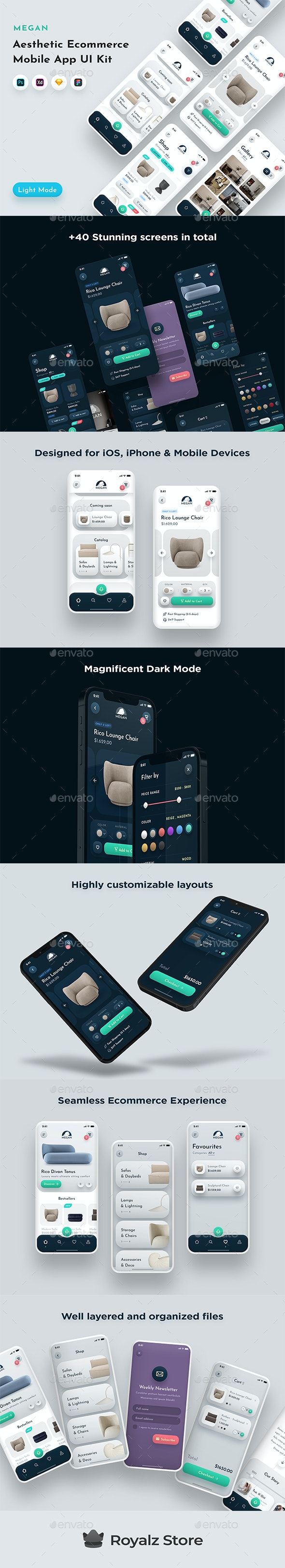 Megan - Aesthetic Ecommerce Mobile App UI Kit - User Interfaces Web Elements