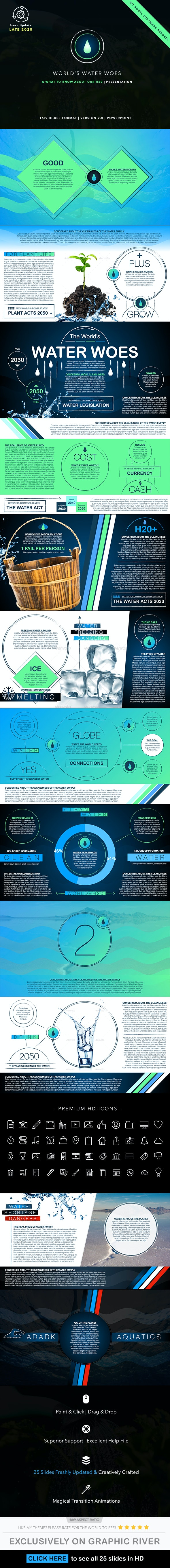 World's Water Woes PowerPoint Presentation - Nature PowerPoint Templates