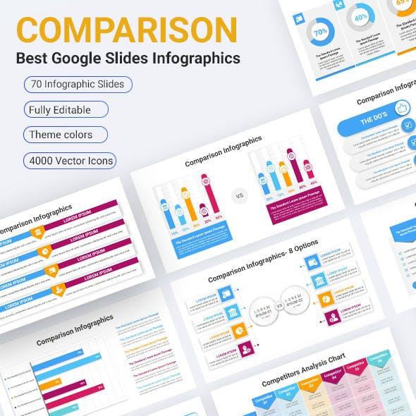 Comparison Infographics Google Slides Diagrams Template