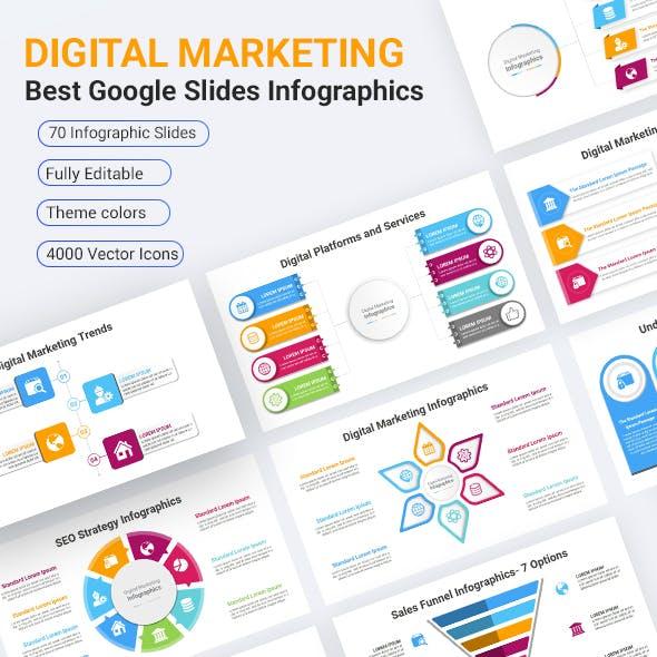 Digital Marketing Infographics Solutions Google Slides Diagrams Template
