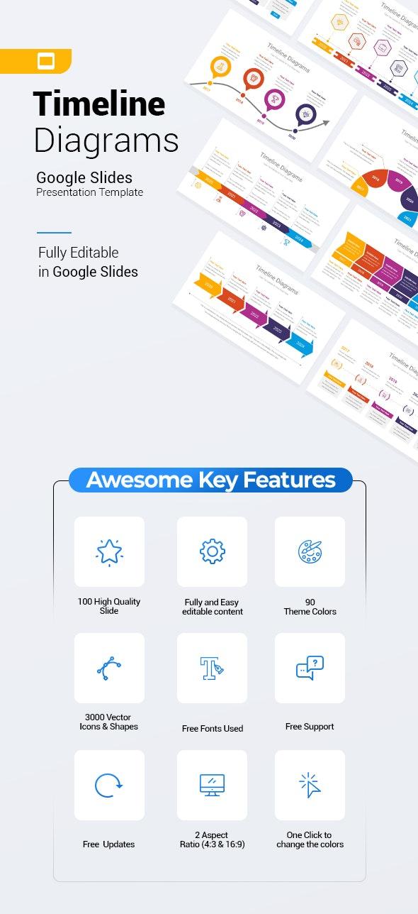 Timeline Diagrams Google Slides Template - Google Slides Presentation Templates