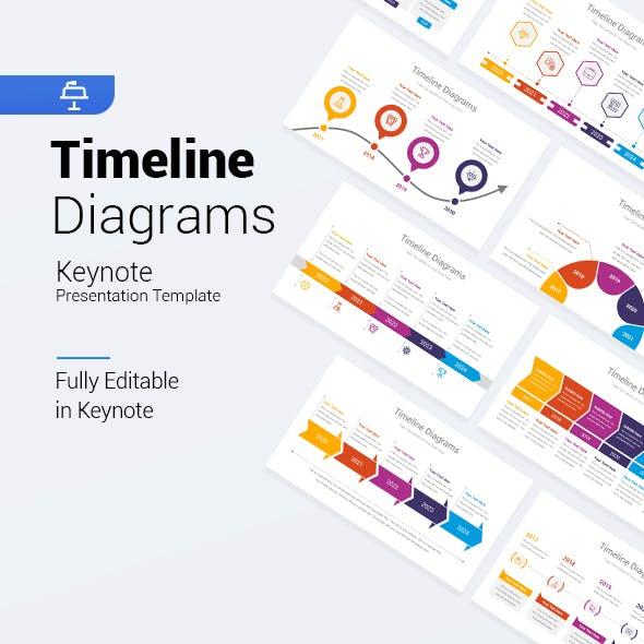 Timeline Diagrams Keynote Template