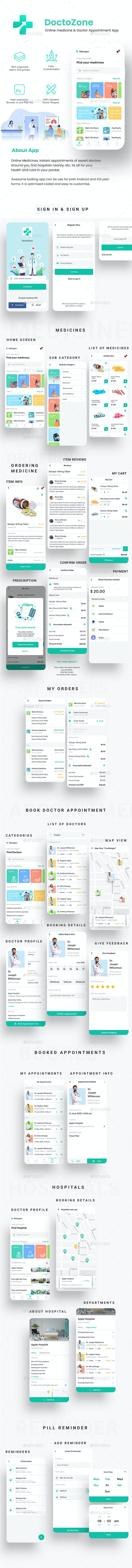 All in One Doctor App with User, Doctor & Delivery App UI Kit | DoctoZone - User Interfaces Web Elements