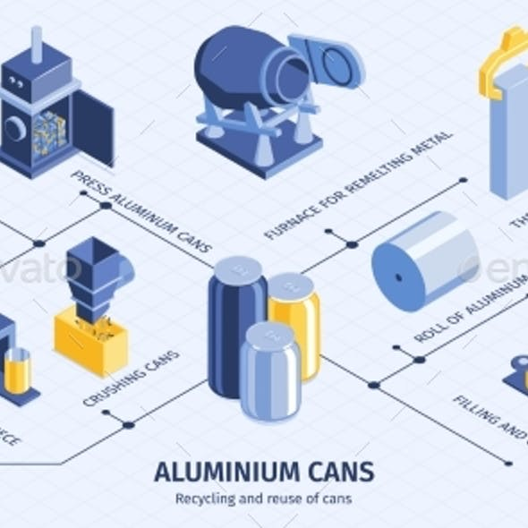 Cans Recycling Isometric Infographics