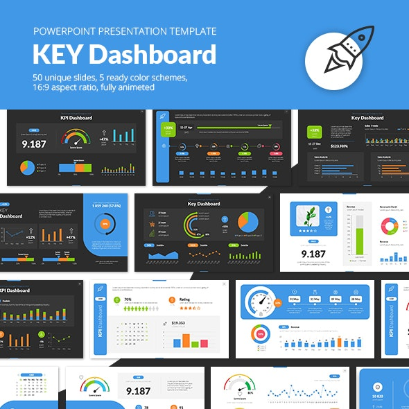 Key Dashboard PowerPoint Presentation Template - Business PowerPoint Templates