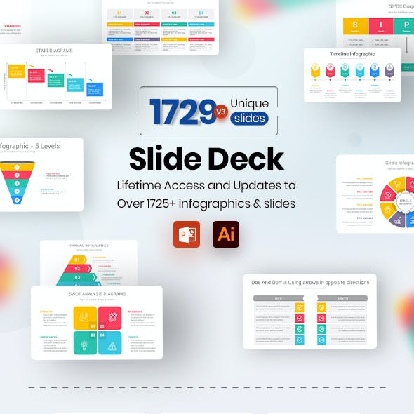 Slide Deck - Multipurpose PowerPoint Template