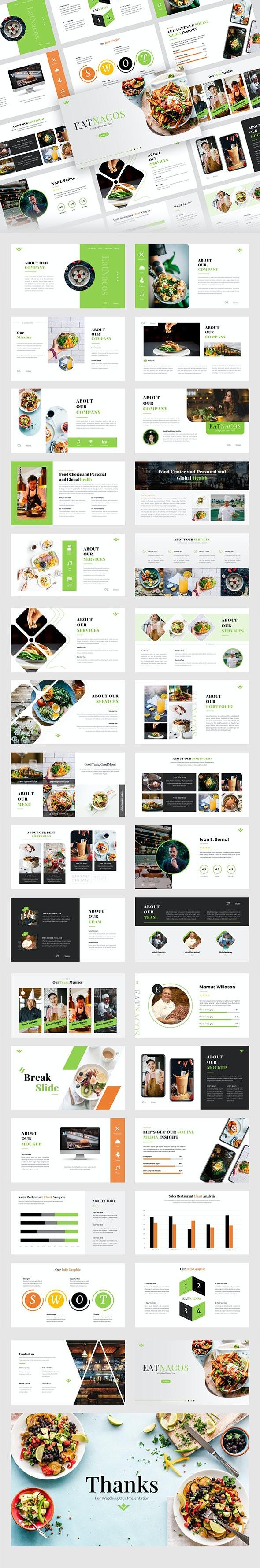 Eatnacos-Food Powerpoint Presentation Template - Business PowerPoint Templates