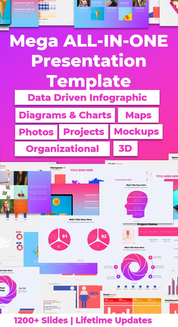 Mega ALL-IN-ONE PowerPoint Presentation Template - Business PowerPoint Templates