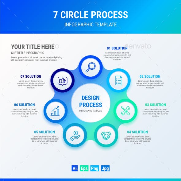 7 Circle Process Infographic