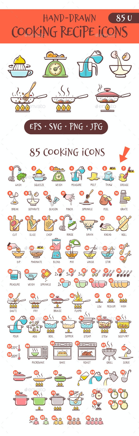 Cooking recipe icons - Food Objects
