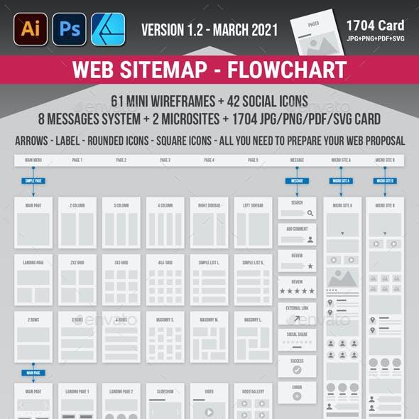 Web Sitemap - Flowcharts v1.0