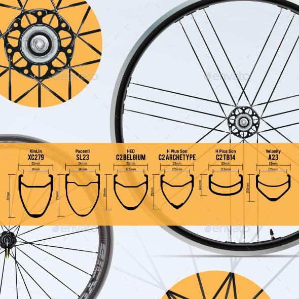Wide rims (with a braking surface). Rim profile diagram. Profile, shape, feel. Bicycle Cassette.