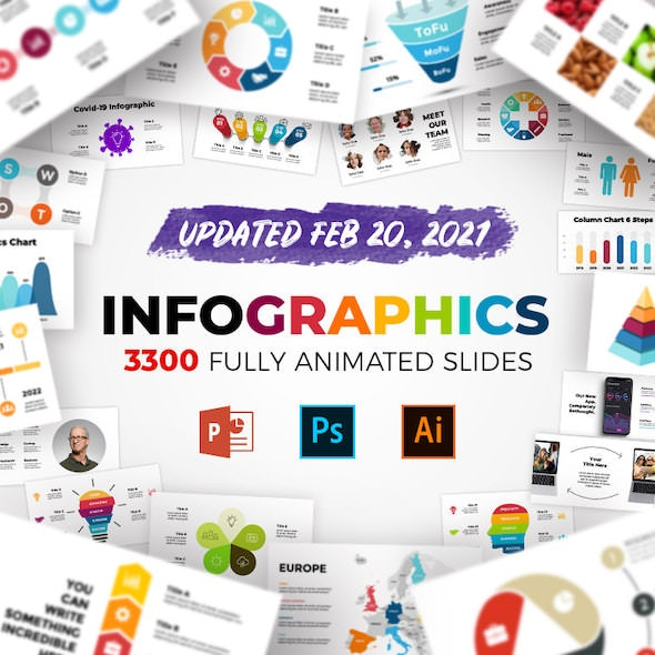 Huge Infographics Bundle! Lifetime Updates! PowerPoint, Photoshop, Illustrator. - Business PowerPoint Templates