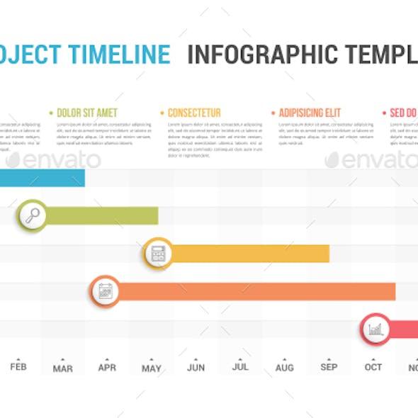 Project Timeline - Gantt Chart