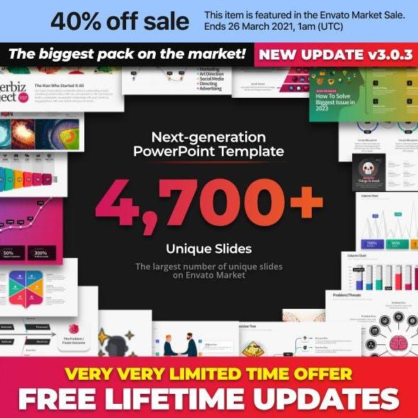 Massive Multipurpose PowerPoint Template Bundle - 2021 FREE UPDATES