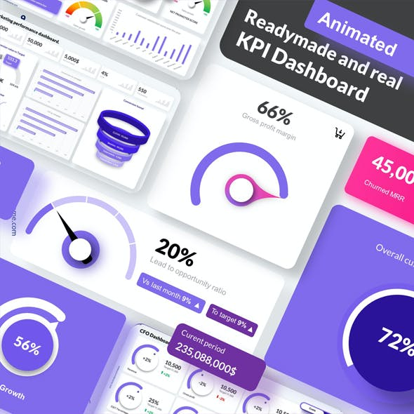 KPI Dashboard Kit (google Slides)