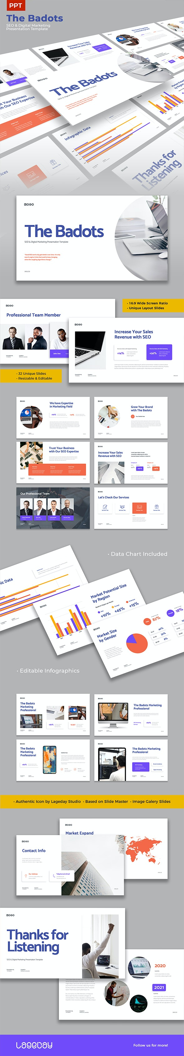 The Badots - SEO & Digital Marketing Presentation PPT Template - PowerPoint Templates Presentation Templates