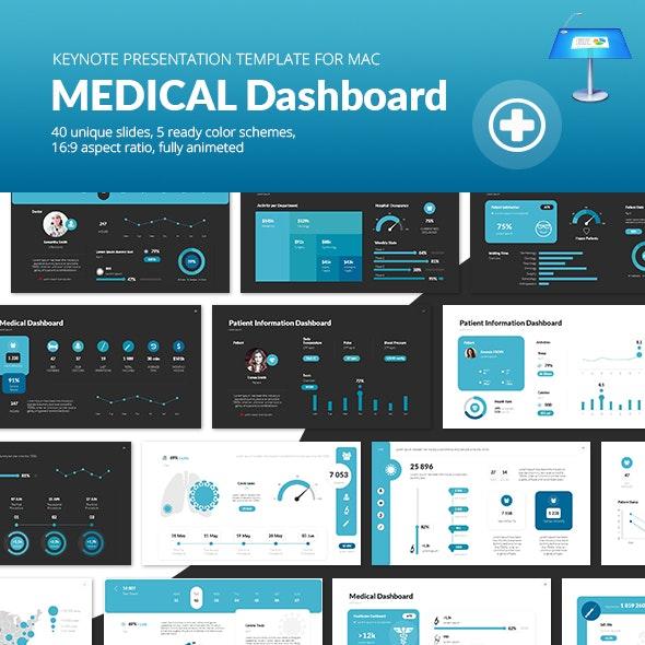 Medical Dashboard Keynote Presentation Template - Business Keynote Templates