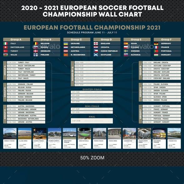European Soccer Football Championship Wall Chart 2021