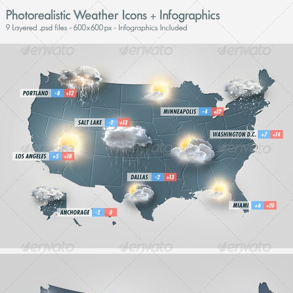 Photo Realistic Weather Icons Set