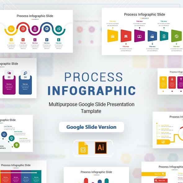Process Infographic Google Slide Presentation