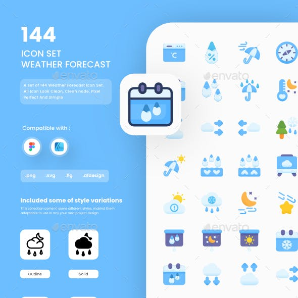 Weather Forecast Icons VOL 2