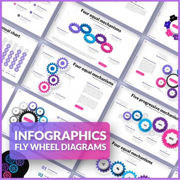 Infographics - Gear Wheel Diagrams