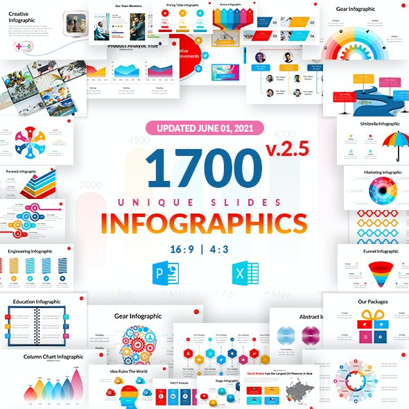 Massive Infographics Pack PowerPoint Templates