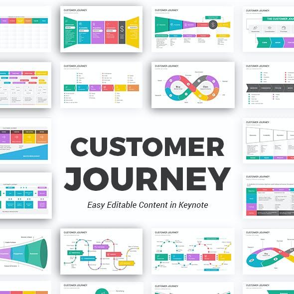 Customer Journey Map Keynote Template diagrams
