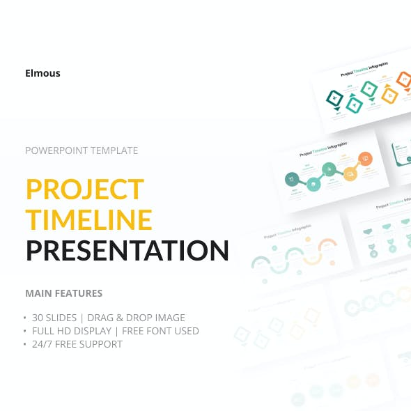 Project Timeline Powerpoint Presentation Template