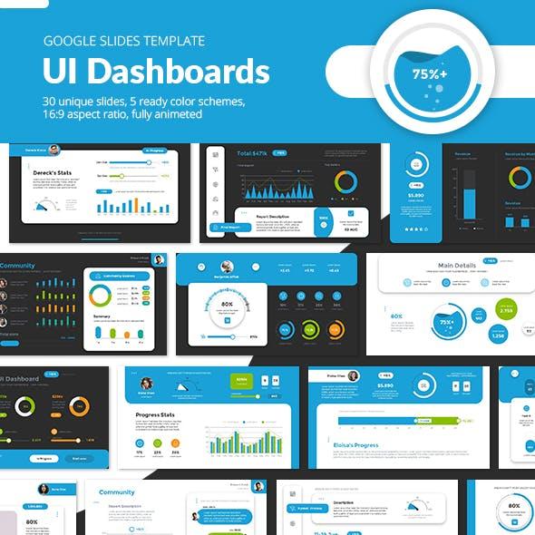 UI Dashboards Google Slides Template