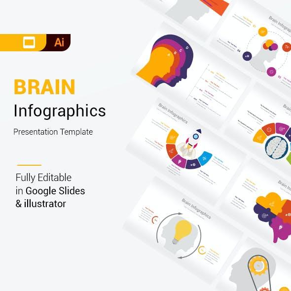 Brain Infographics Google Slides & Illustrator Presentation