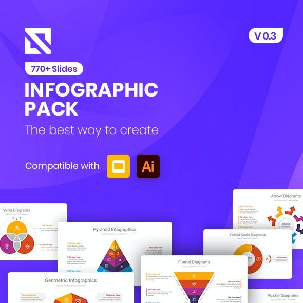 Infographic Pack - Multipurpose Google Slides Bundle