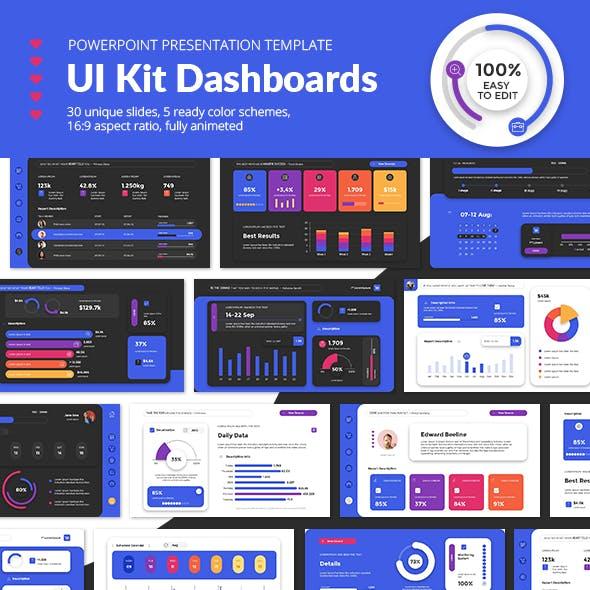 UI Kit Dashboards PowerPoint Presentation Template