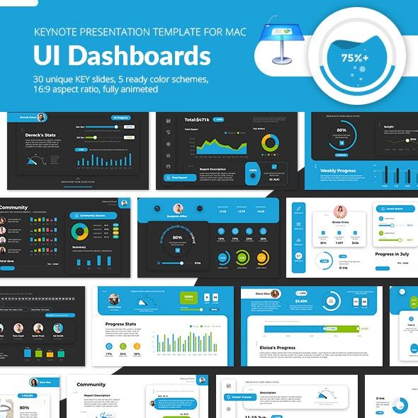 UI Dashboards Keynote Presentation Template - Business Keynote Templates